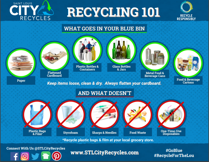 recycling poster